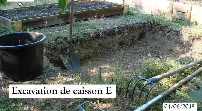 Création du caisson E