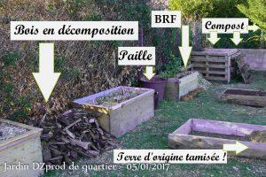 Substrats pour les bacs decaissés - Jardin de quartier - DZprod - 05-01-2017