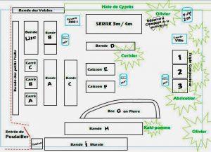Plan jardin du Loucascarelet